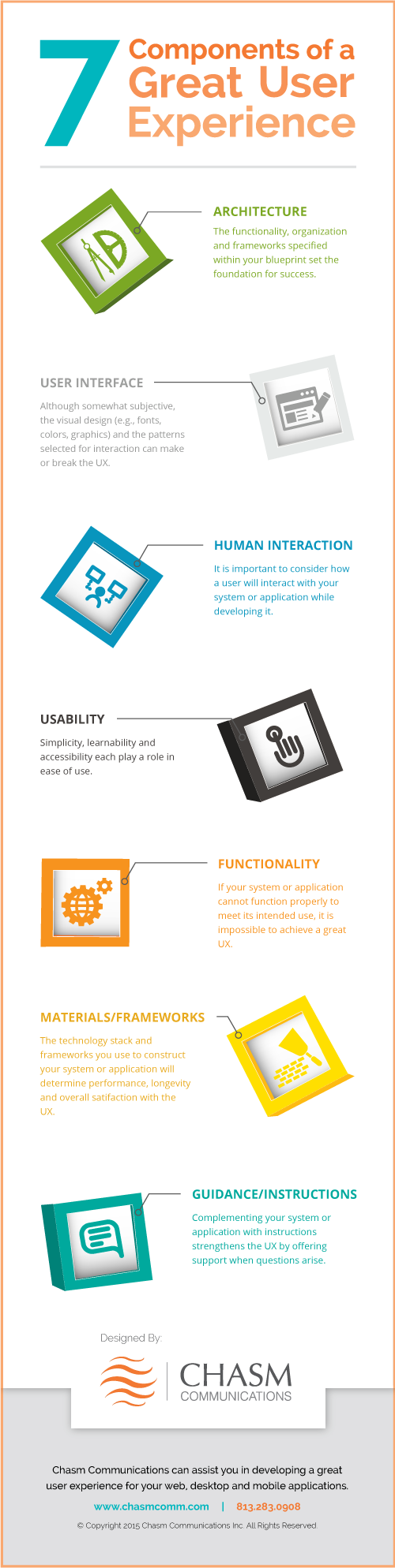 7 Components of a Great UX
